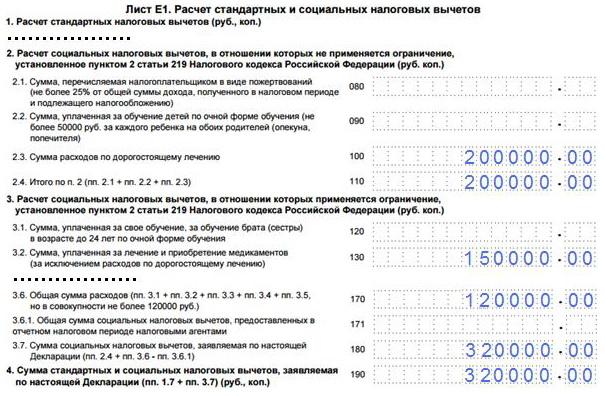 Образец заполнения декларации 3 НДФЛ за лечение ребенка Лист Е1
