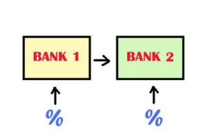 После рефинансирования ипотеки Вы можете получить налоговый вычет по процентам
